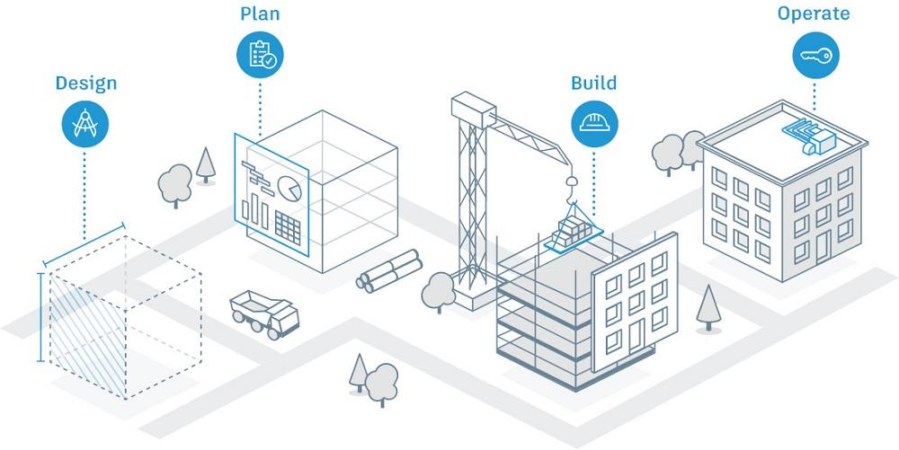 autodesk-construction-cloud-cadware-engineering